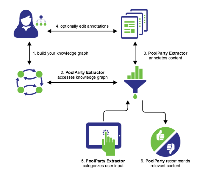 Recommender system image
