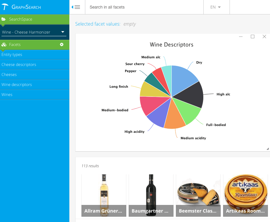 PoolParty GraphSearch: The Fusion of Search, Recommendation and Analytics