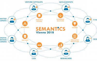 PoolParty is proud sponsor of SEMANTiCS 2018