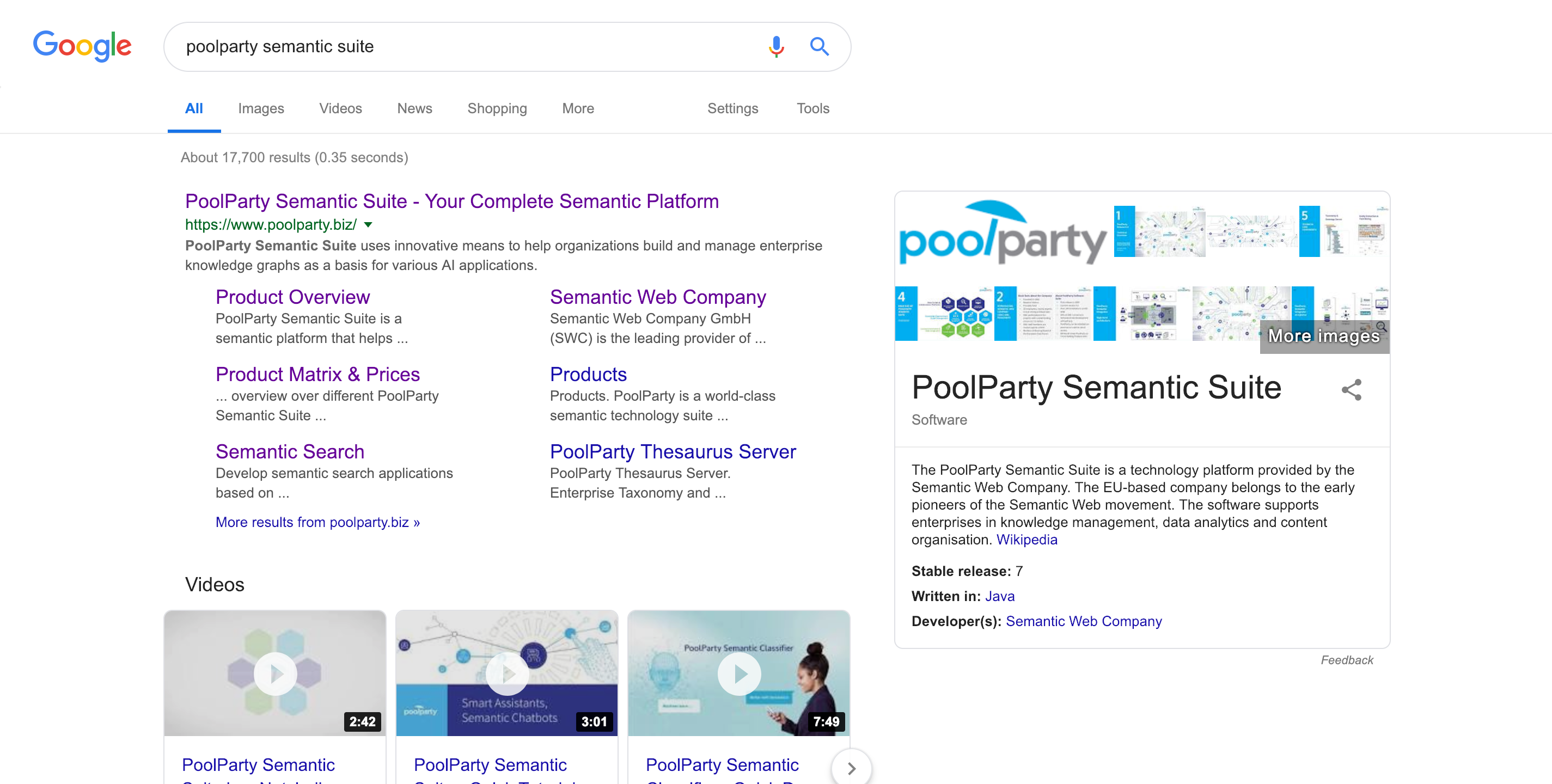 Google Knowledge Graph About PoolParty Semantic Suite