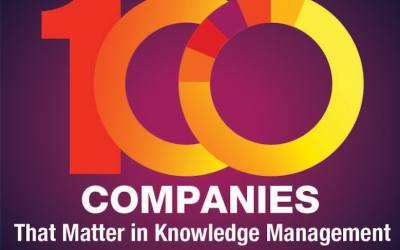 "Semantic Web Company Selected as KMWorld ""Top 100 Companies that Matter in Knowledge Management 2019"""