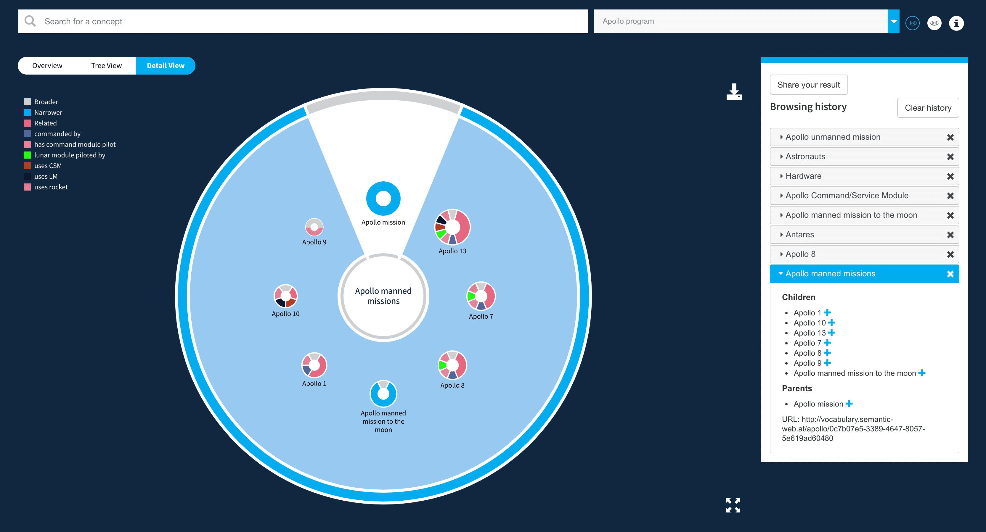 Search platform architecture image
