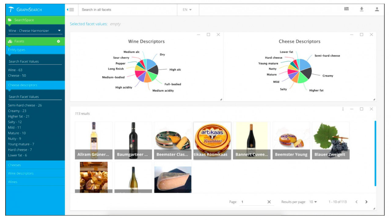 Wine and Cheese recommender implemented in PoolParty GraphSearch
